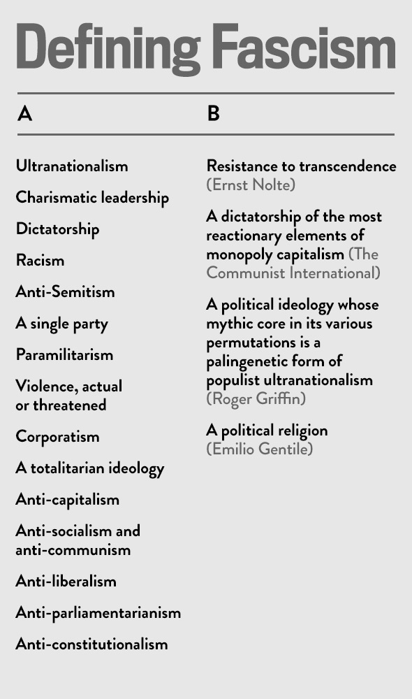 definitions of socialism and ideology Caveat: there are some inherent pitfalls trying to offer simple, bite sized definitions of capitalism, socialism,  after socialism, fascism combats the whole complex system of democratic ideology, and repudiates it, whether in its theoretical premises or in its practical application.
